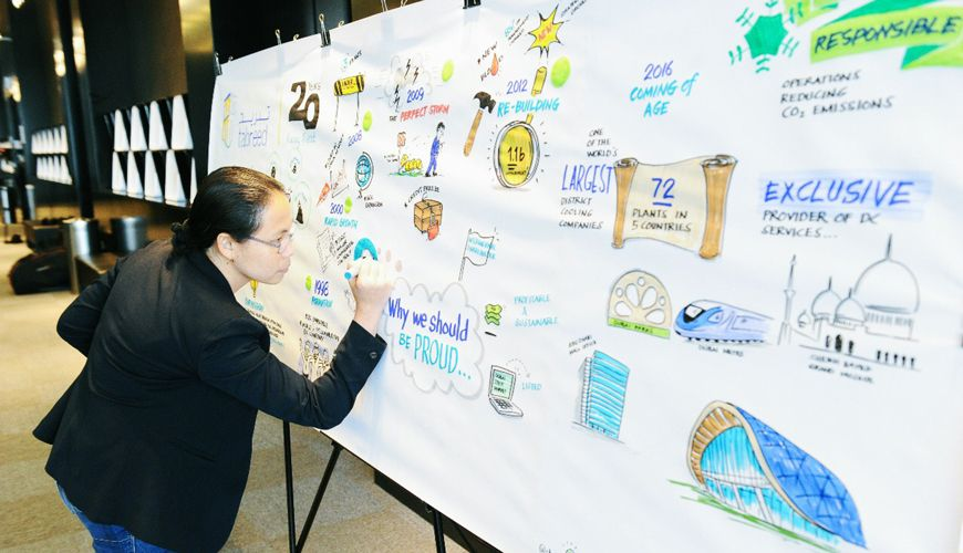 Why live scribing (graphic recording) is the answer to many of your workshop woes
